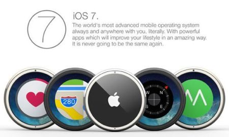 iWatch iOS