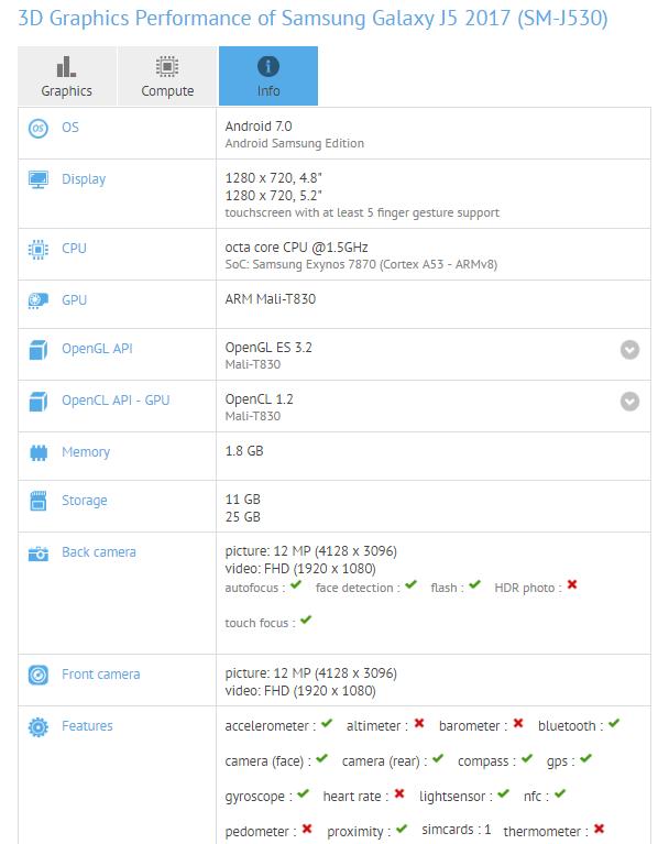 Samsung Galaxy J5 2017 en GFXBench