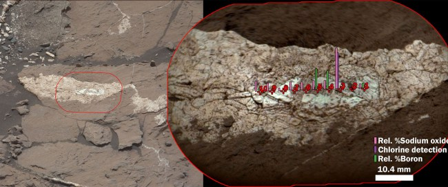 Identification of boron, sodium and chlorine in a mineral vein at the Diyogha location. Image Credit: NASA/JPL-Caltech