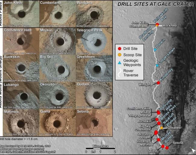 The 15 drill sites so far in Gale crater. Image Credit: NASA/JPL-Caltech