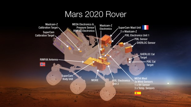 The science instruments on the Mars 2020 Rover will be focused on searching for evidence of past life including specific organics and biosignatures. Image Credit: NASA