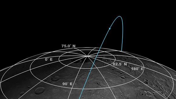 Această schemă a orbitei sondei Messenger ilustrează câteva din provocările pentru obținerea observațiilor asupra regiunii polare nordice a planetei Mercur. Credit: NASA/Johns Hopkins University Applied Physics Laboratory/Carnegie Institution of Washington