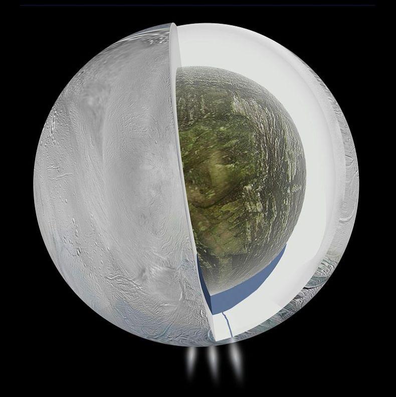 PIA18071-SaturnMoonEnceladus-WaterOcean-20140403