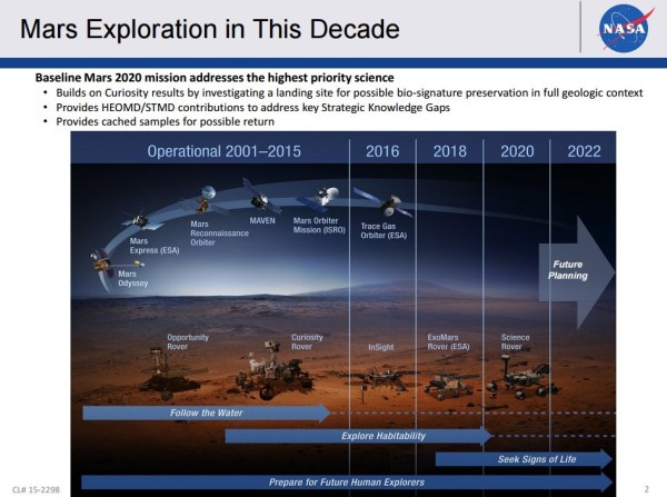 Update on NASA Mars Rover Plans | The Planetary Society
