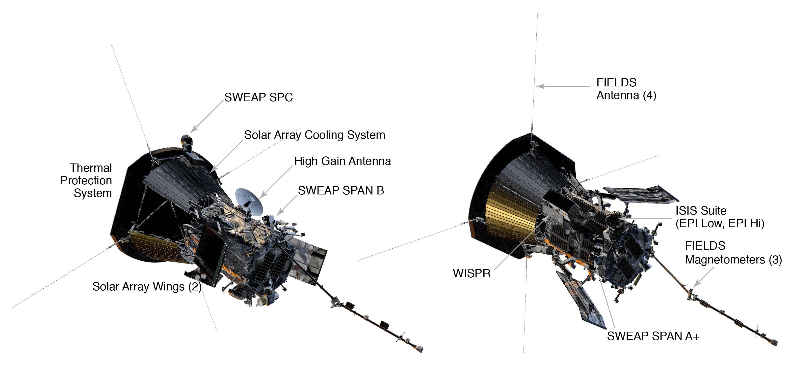 Parker Solar Probe Instrument Suite