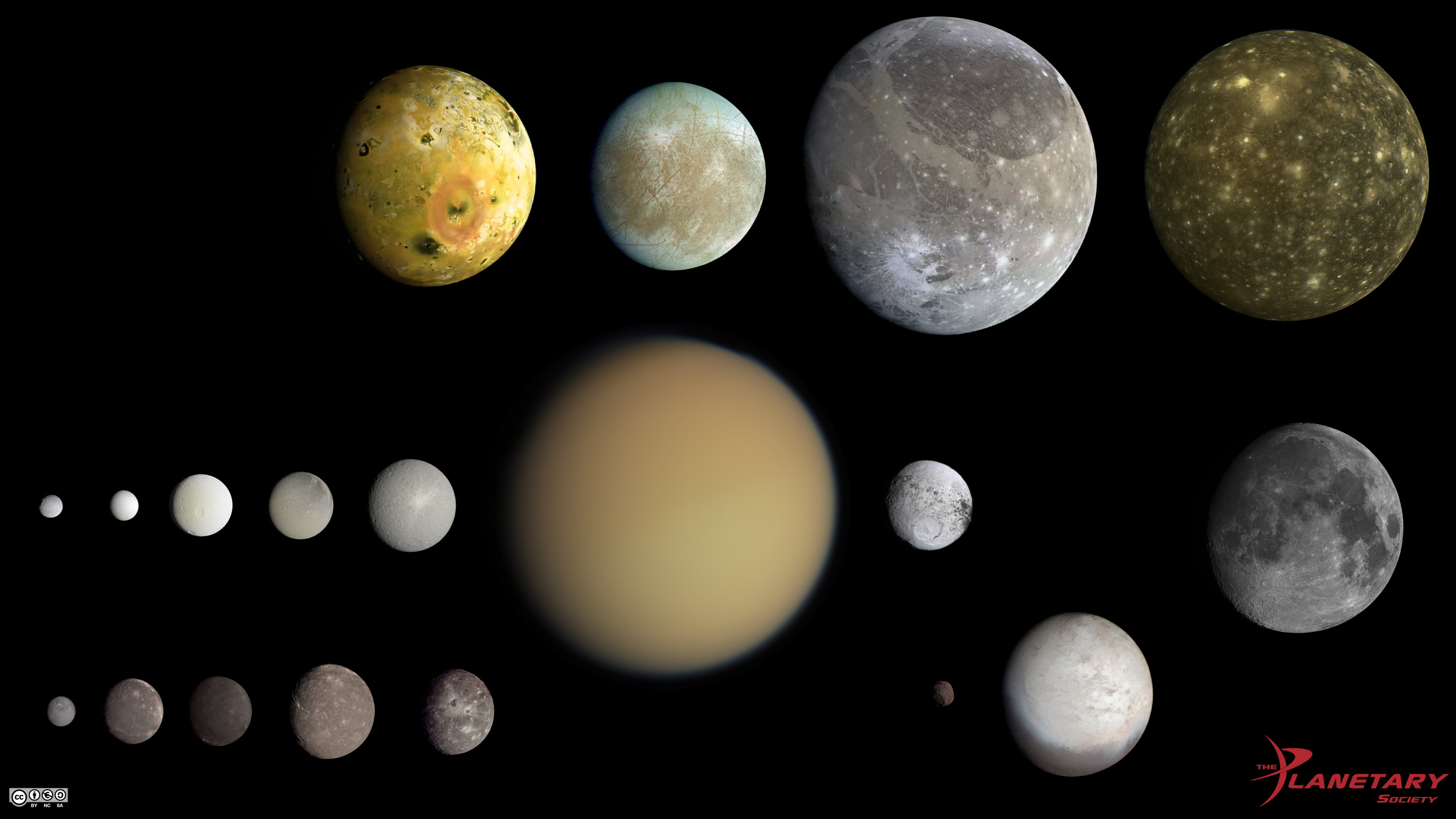 Scale Comparisons Of The Solar System S Major Moons