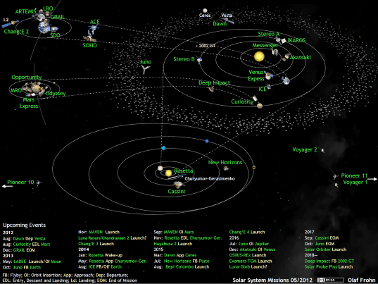 What's up in the solar system in May 2012 | The Planetary ...