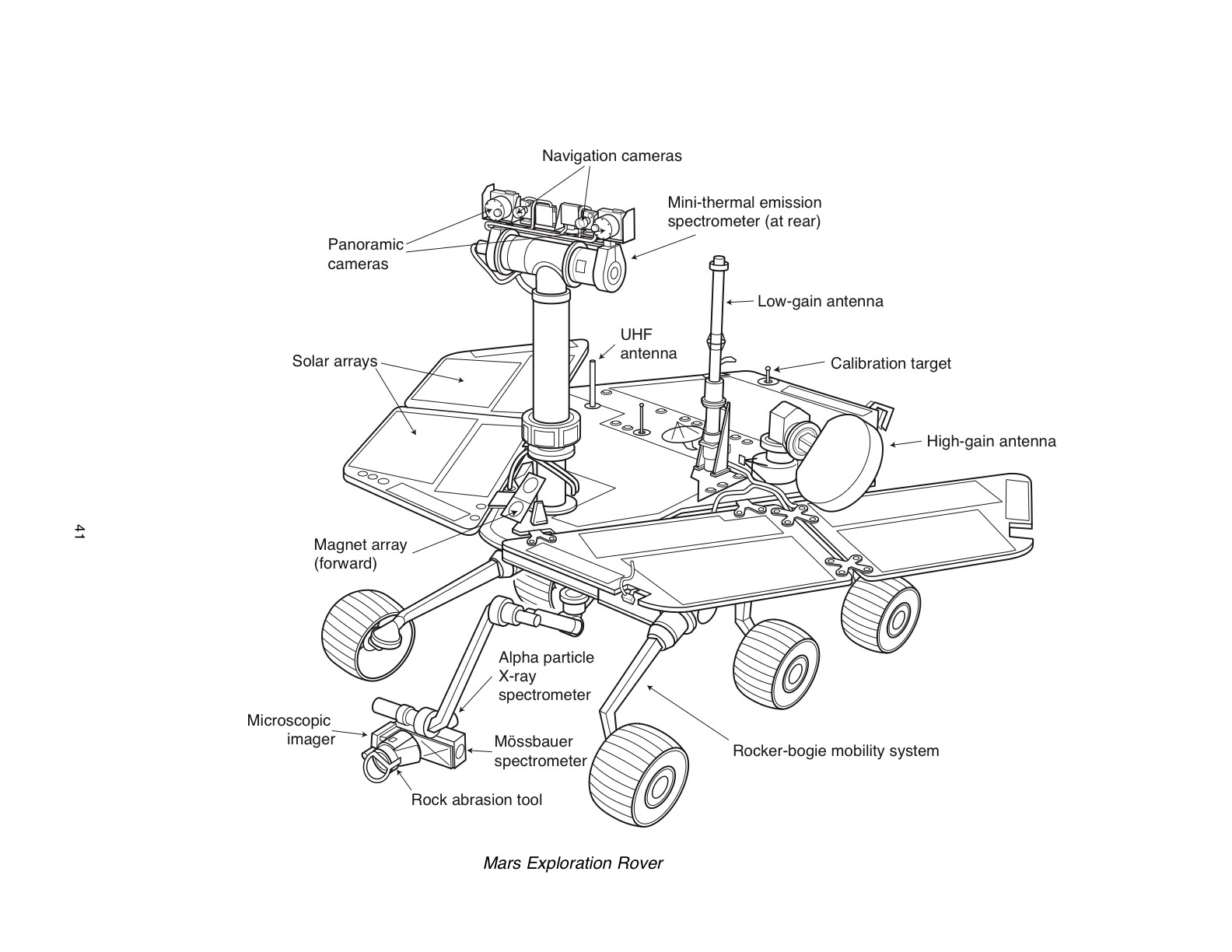 The Mars Exploration Rovers Update As Spirit And