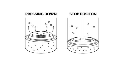 product illustration showing Bru-stop press technology