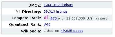 DMOZ and other Stats for GeoCities April 2009