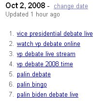 Presidential Debate Trends