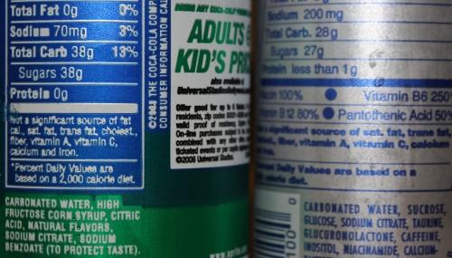 Sugars - Corn Syrup - Sodium - Sucrose - Glucose