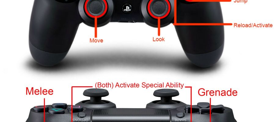 Optimal Controller Layout for Competitive PvP