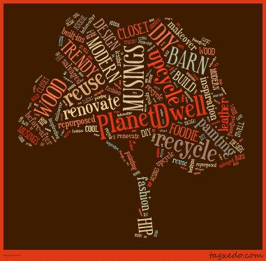 serendipity: Tagxedo, word cloud art | PlanetDwell