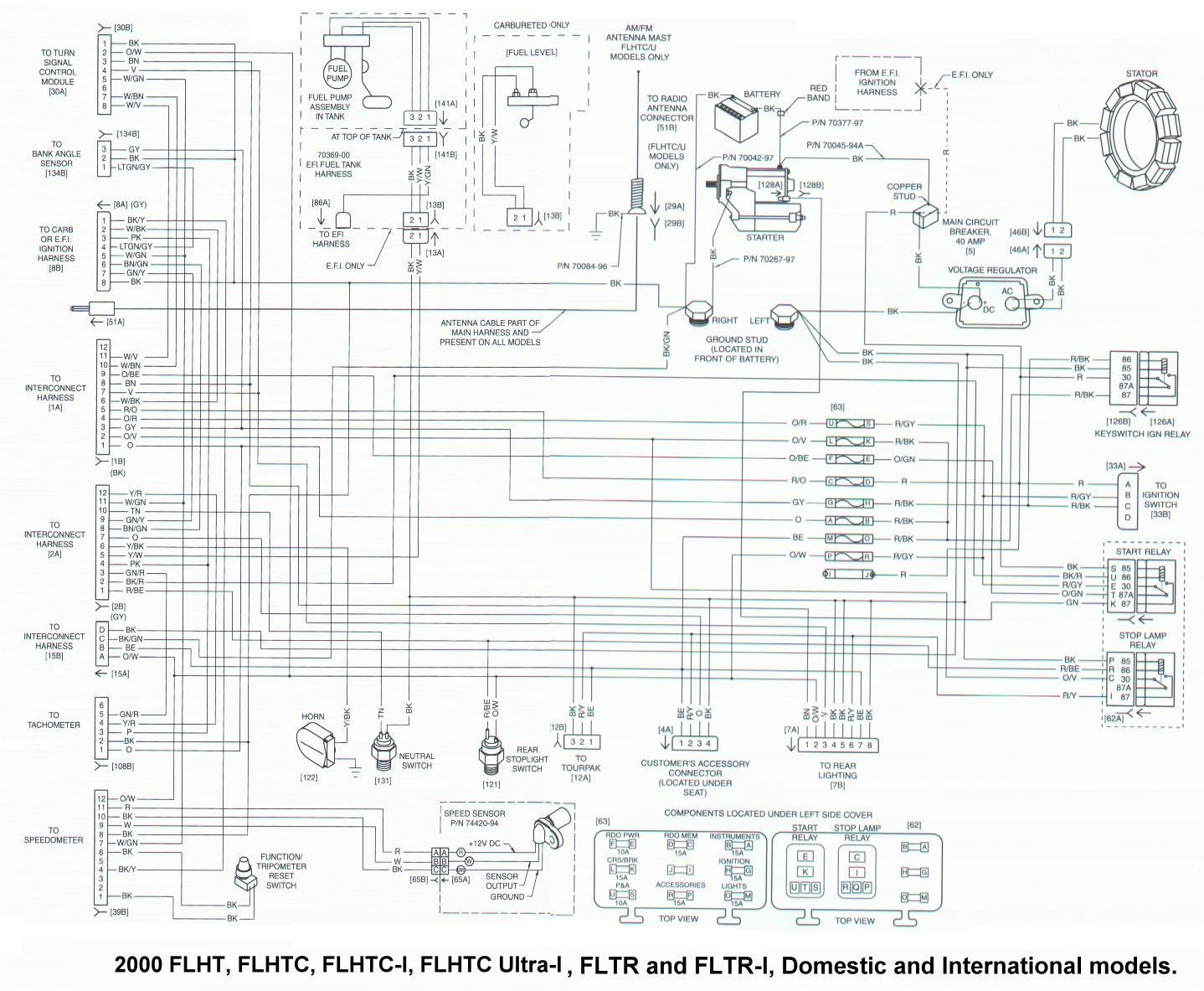 Dyna 2000 Ignition Wiring Diagram