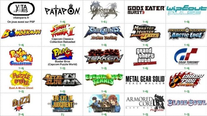 Jeux PSP en multi local (ad-hoc)