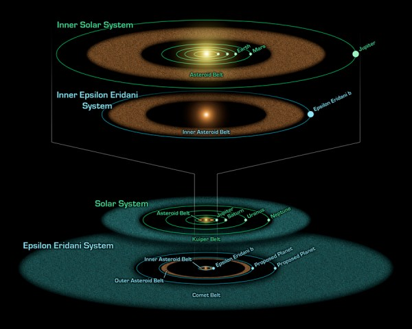 What is the Kuiper Belt Pictures of Kuiper Belt in the