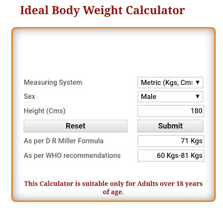 Health Risks of Overweight -IDEAL BODY WEIGHT CALCULATOR