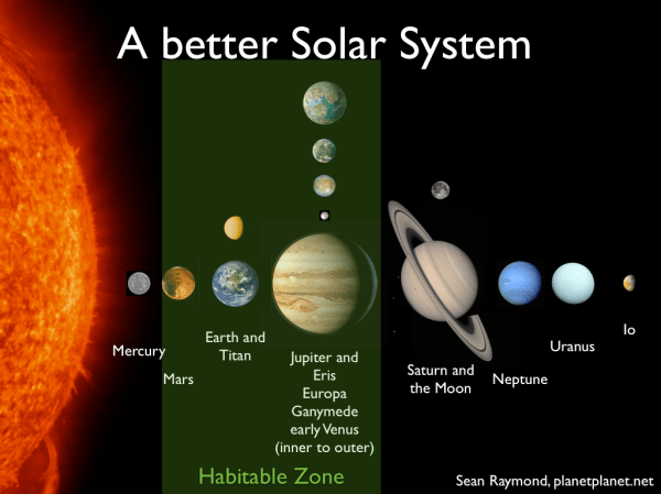 Building the ultimate Solar System planetplanet