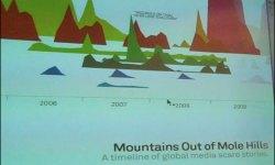 mountains-mole-hills