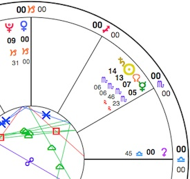 Simplified chart section for Venus ingressing Capricorn, square Ceres in Libra (exact tomorrow). Also shown is Pluto in Capricorn, which Venus will conjoin next week; and Saturn, the Sun, lunar North Node and Mercury in Scorpio. View glyph key here.