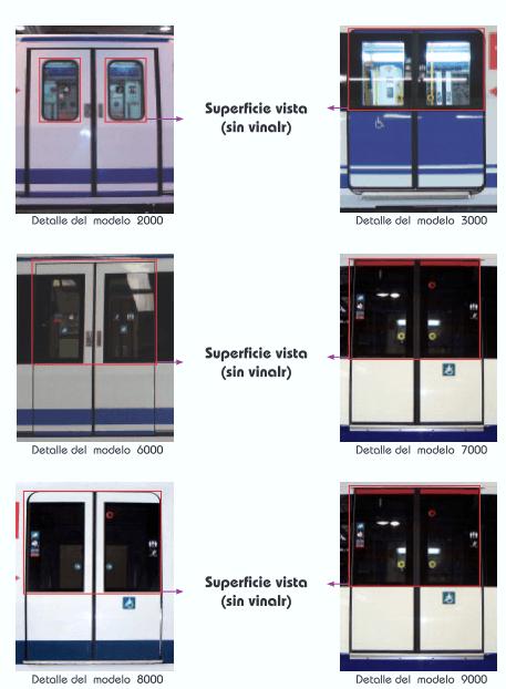 Detalle de Puertas