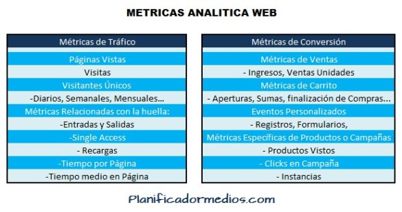 metricas planificadormedios