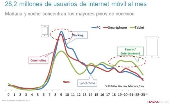 Horas Mobile