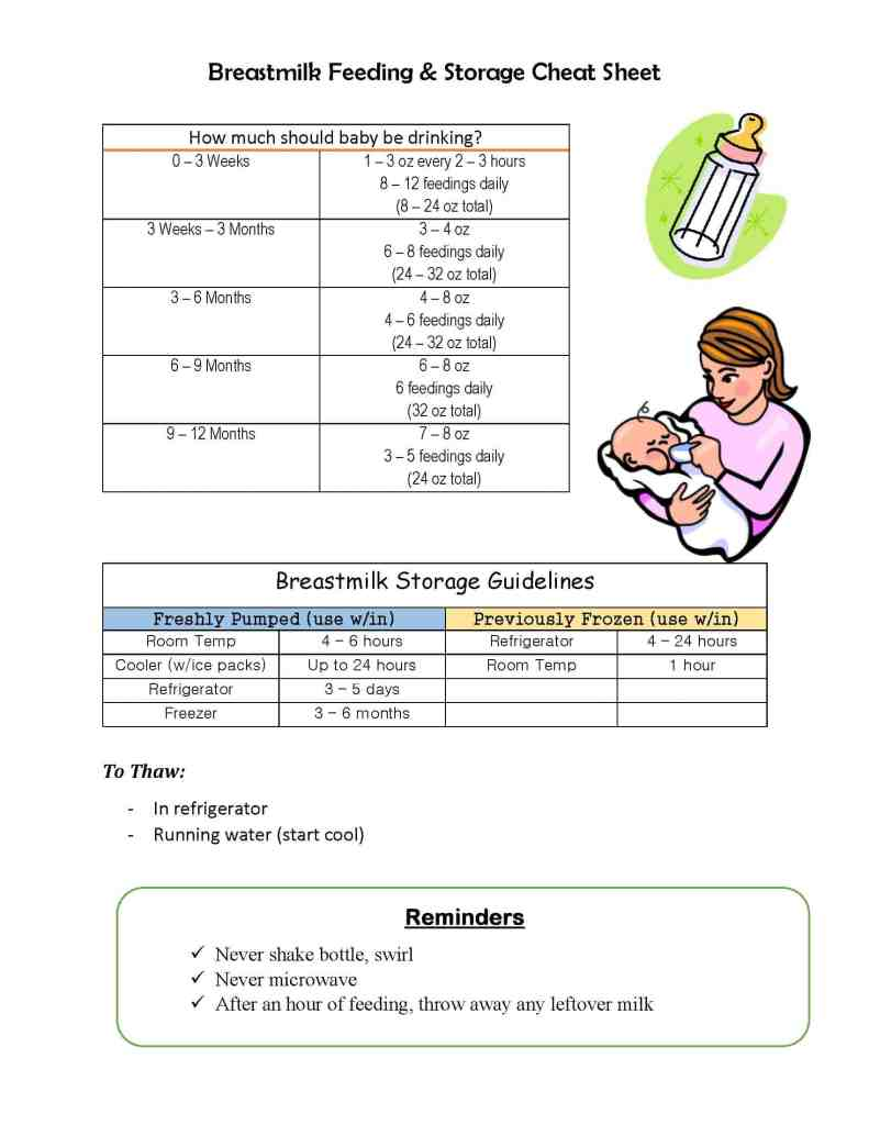 Breastmilk Cheat Sheet