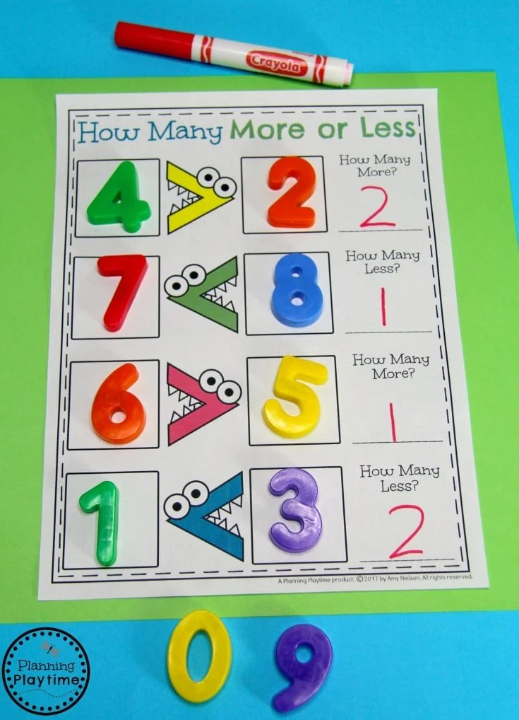 Greater than Less Than - Comparing Numbers Activities for Kindergarten