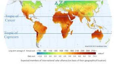 International Solar Alliance