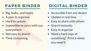The Wedding Planning Binder Goes Paperless!