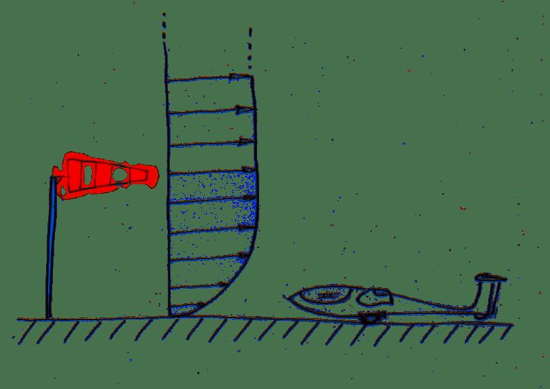 gradient_vitesse_air
