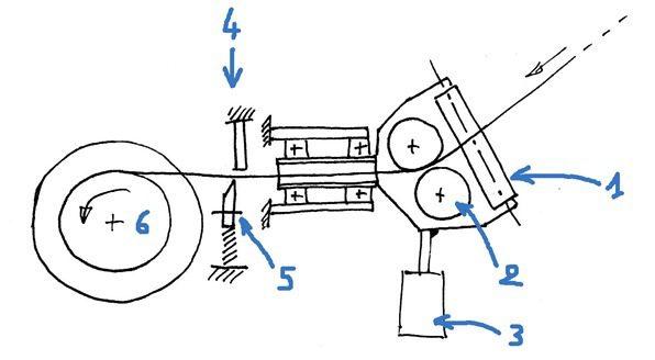 Treuil-Rouleau-planeur vol à voile