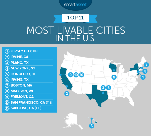 2016_most_livable_cities_2_map-1