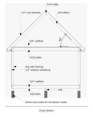 planos-de-casas-pequenas-de-dos-plantas-45