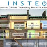 Complete Home Monitoring Systeming-airbnbban-blg-190725-smart-hosting-airbnb