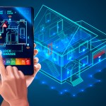 Smart Home Device Guide 2019