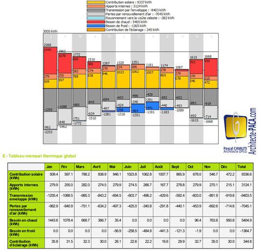 Rt 2012 volution ou r volution architecte for Descriptif maison individuelle rt 2012
