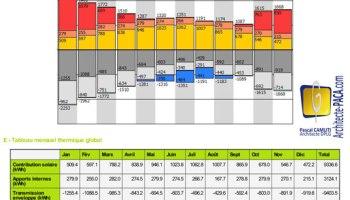 rt 2012 la nouvelle maison individuelle - Prix Gros Oeuvre Maison 100m2