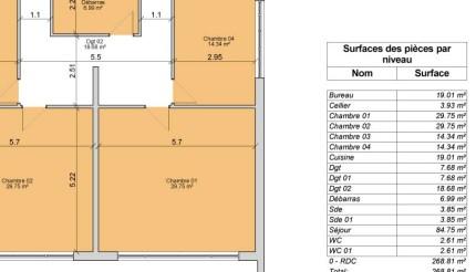 Definition De La Surface Habitable Par Les Hauteurs De Plafonds
