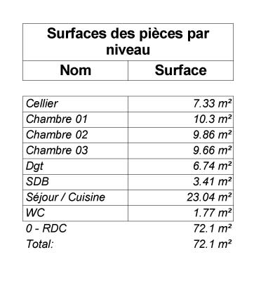 Dfinition De La Surface Habitable Par Les Hauteurs De Plafonds