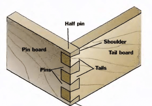 Dovetail joint e1601976257555
