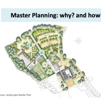 Masterplanning: why and how?