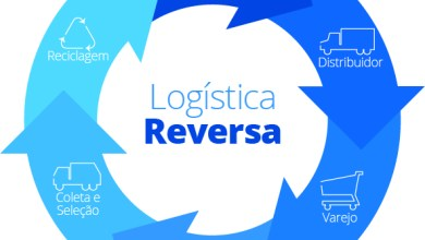 Foto de Sinplasc promoveu encontro para debater logística reversa