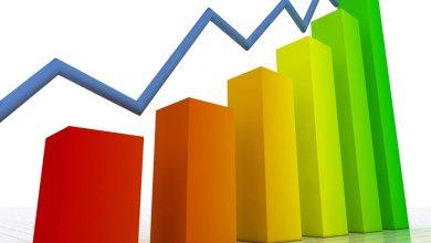 Foto de Covestro tem expectativas altas com crescimento em números