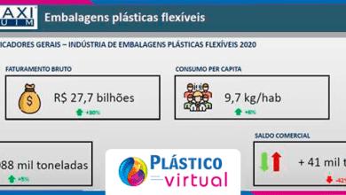 Foto de Indústria brasileira de embalagens plásticas flexíveis fecha 2020 com alta no faturamento, produção e no consumo