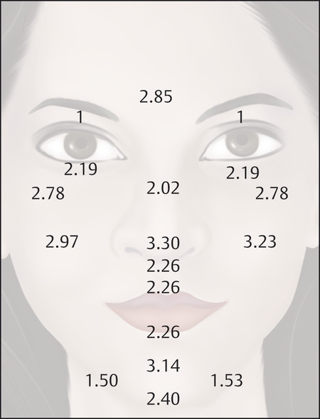 Map of skin thickness on different parts of the face. While differences in skin thickness on the face of Caucasian skin versus skin of color is not known, it should be noted that studies have reported