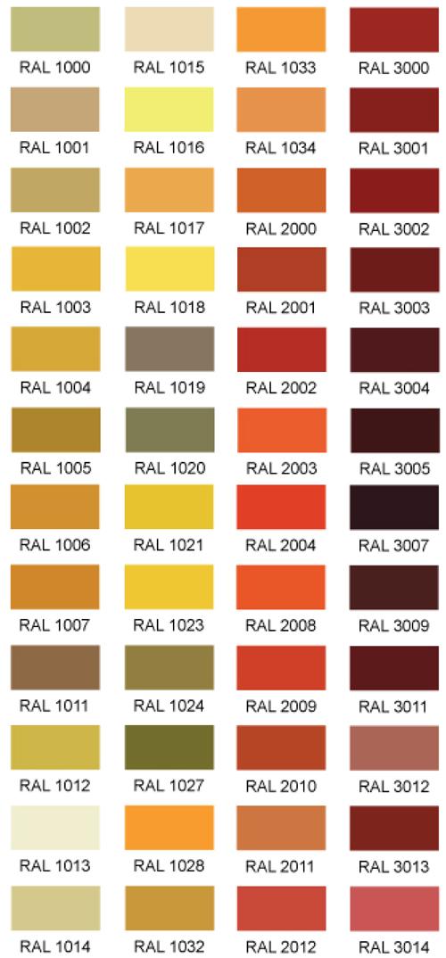 Abbinamento colori pareti ☆ ecco alcune regole e consigli per aiutarti a trovare le combinazioni migliori in base alle tue esigenze! Tabella Colori Ral Articoli Per Plateatici E Dehor