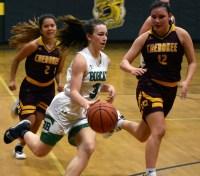 Blue.Ridge.Cherokee.basketball.V.girls (12)